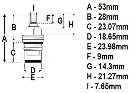 Ceramic Cartridge measurements